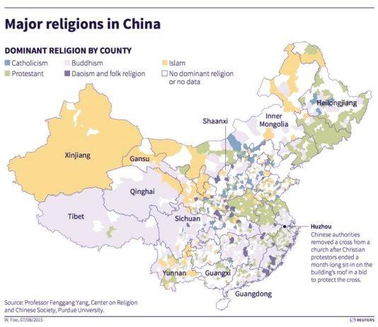 China Being Religiously Catholics Unkind