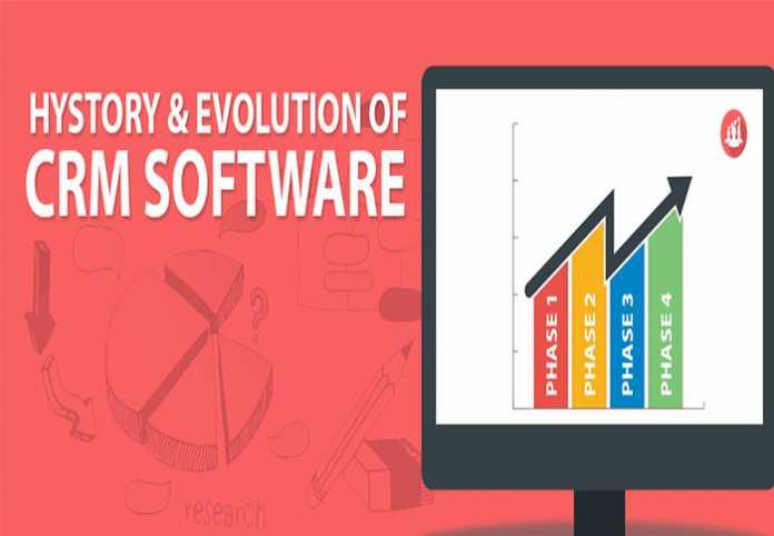 The Evolution of Customer Relationship Management