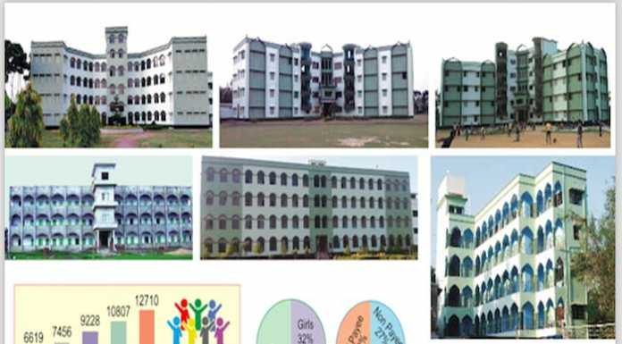 AL-Ameen Students Excelled in NEET and Board Exams