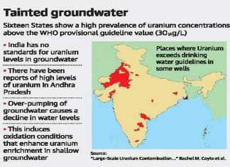 Uranium in Ground causing Kidney Problems