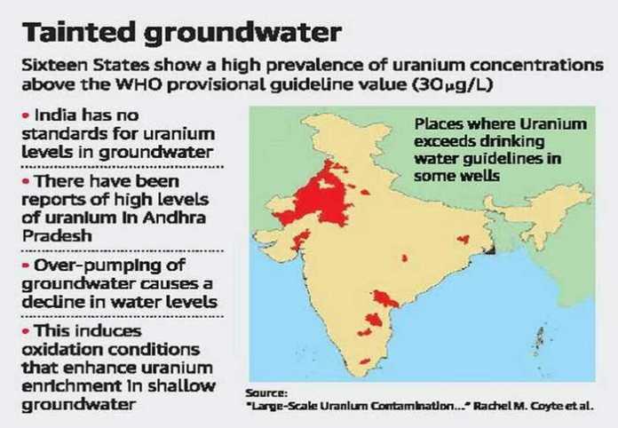 Uranium in Ground causing Kidney Problems