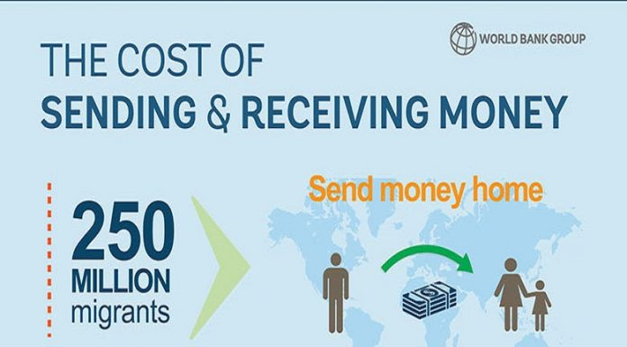 India ranks first, receives remittances worth USD 80 bn: World Bank