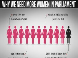 BJD leaders to meet 22 parties over women's reservation Bill
