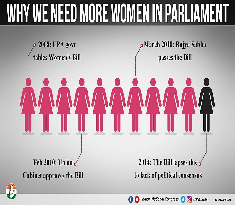 BJD leaders to meet 22 parties over women's reservation Bill
