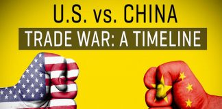 US-China trade war and impact on the world economy